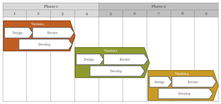 value driver modelling - prototyping models